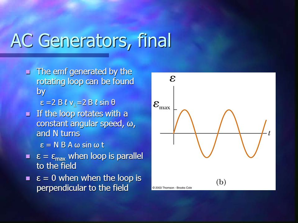 AC Generators, final The emf generated by the rotating loop can be found by. ε =2 B ℓ v=2 B ℓ sin θ.
