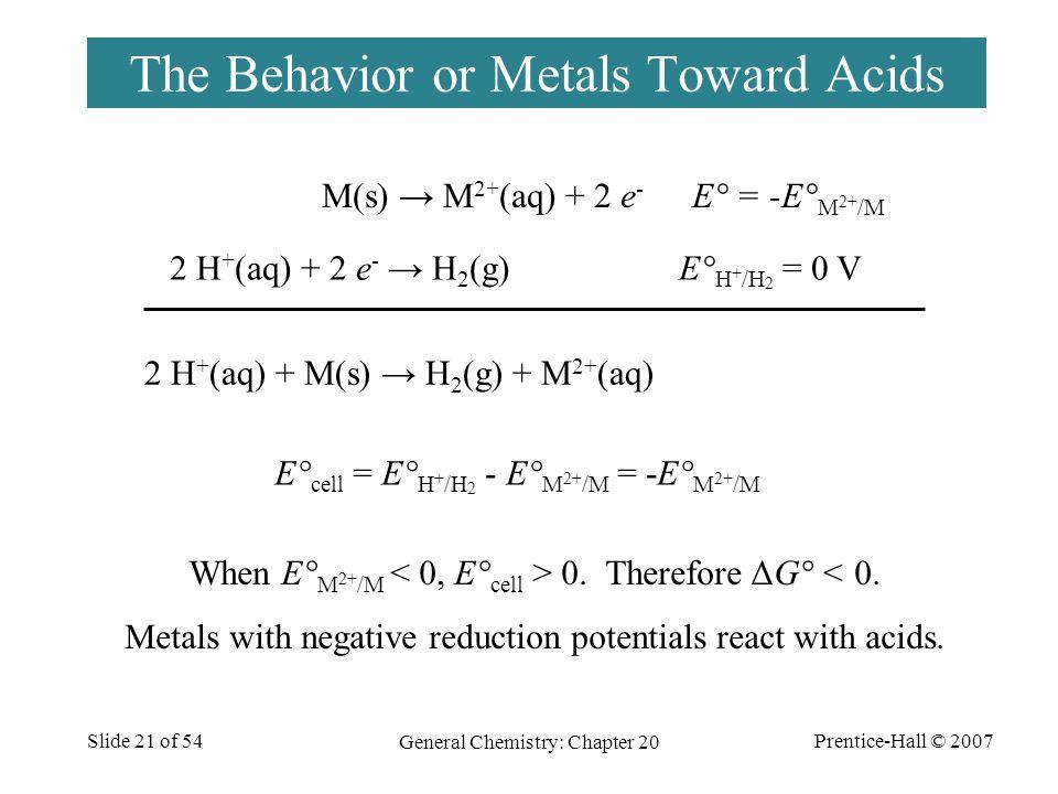 The Behavior or Metals Toward Acids