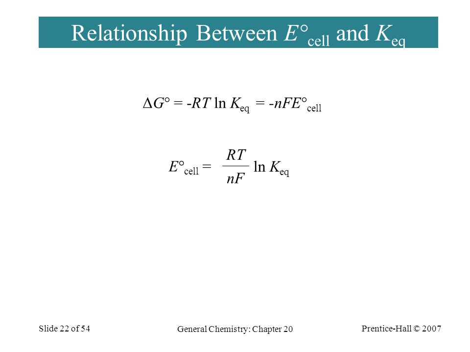 Relationship Between E°cell and Keq