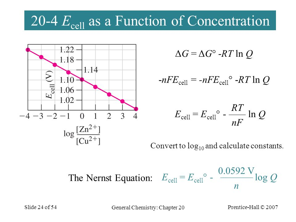 20-4 Ecell as a Function of Concentration