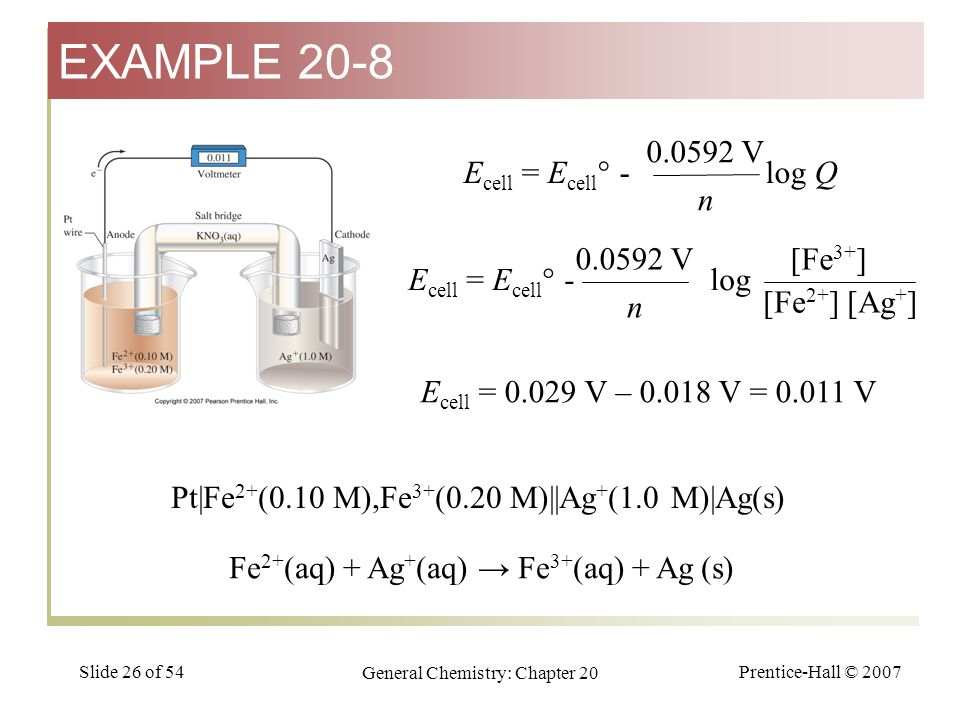 General Chemistry: Chapter 20