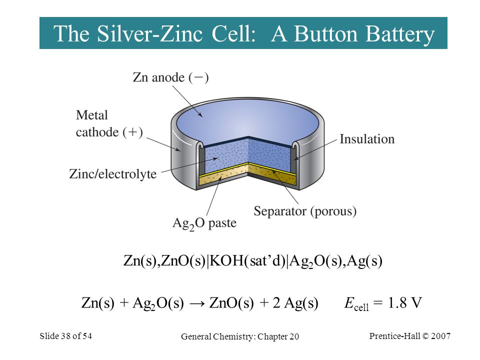 The Silver-Zinc Cell: A Button Battery