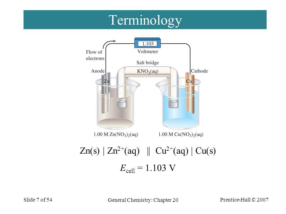 Terminology Zn(s) | Zn2+(aq) || Cu2+(aq) | Cu(s) Ecell = 1.103 V