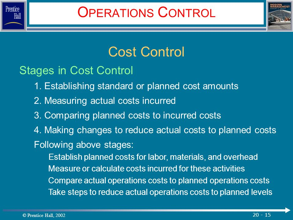 OPERATIONS CONTROL Cost Control Stages in Cost Control