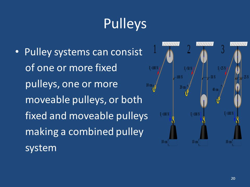 Pulleys Pulley systems can consist of one or more fixed