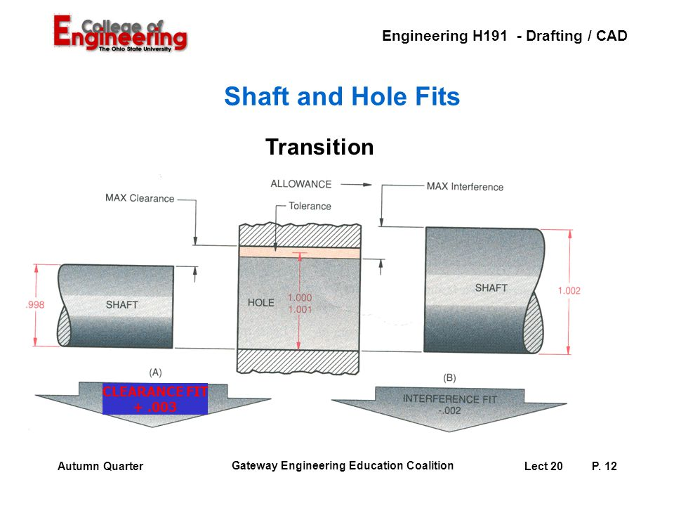 Shaft and Hole Fits Transition CLEARANCE FIT + .003 Instructor: