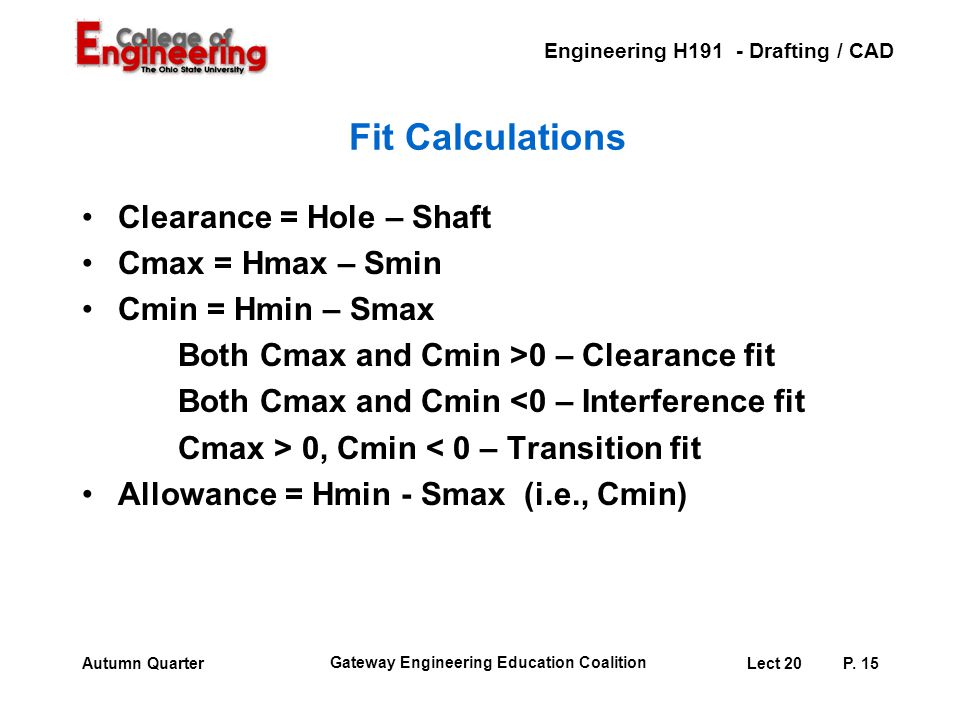 Fit Calculations Clearance = Hole – Shaft Cmax = Hmax – Smin