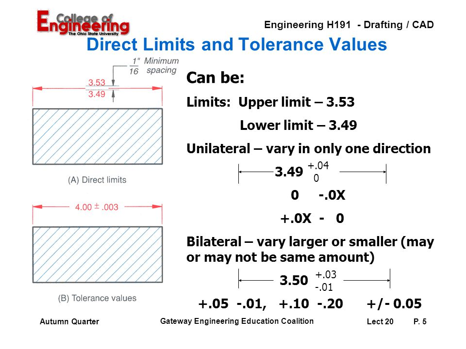 Direct Limits and Tolerance Values