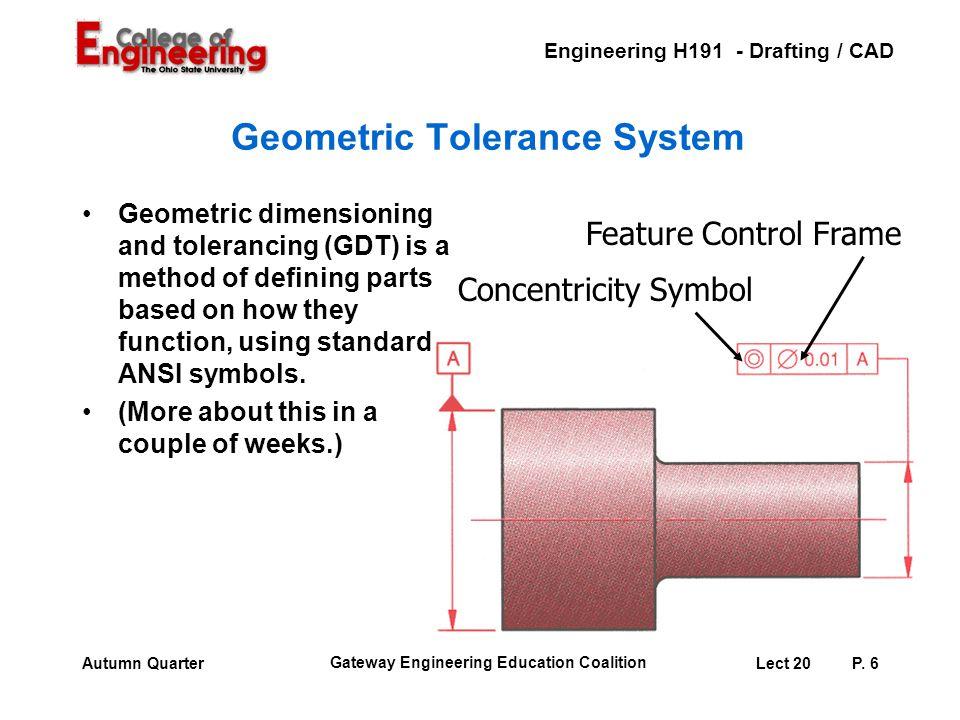 Geometric Tolerance System