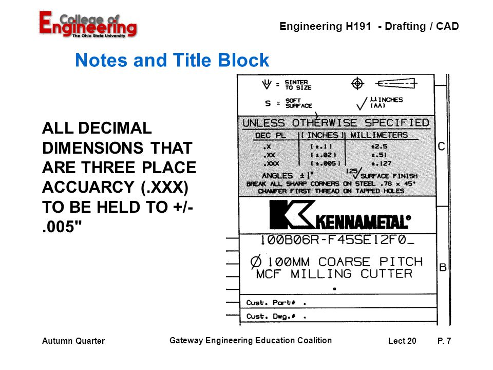 Notes and Title Block ALL DECIMAL DIMENSIONS THAT ARE THREE PLACE ACCUARCY (.XXX) TO BE HELD TO +/-.005
