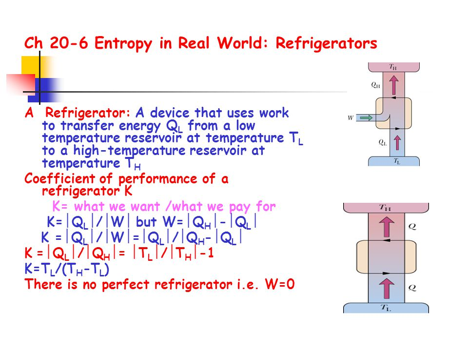 Ch 20-6 Entropy in Real World: Refrigerators