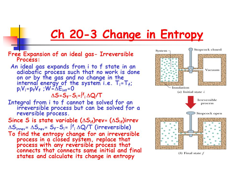 Ch 20-3 Change in Entropy Free Expansion of an ideal gas- Irreversible Process: