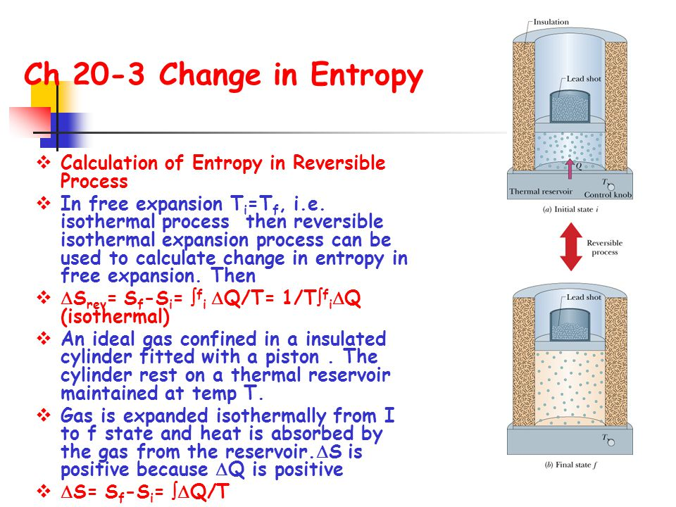 Ch 20-3 Change in Entropy Calculation of Entropy in Reversible Process