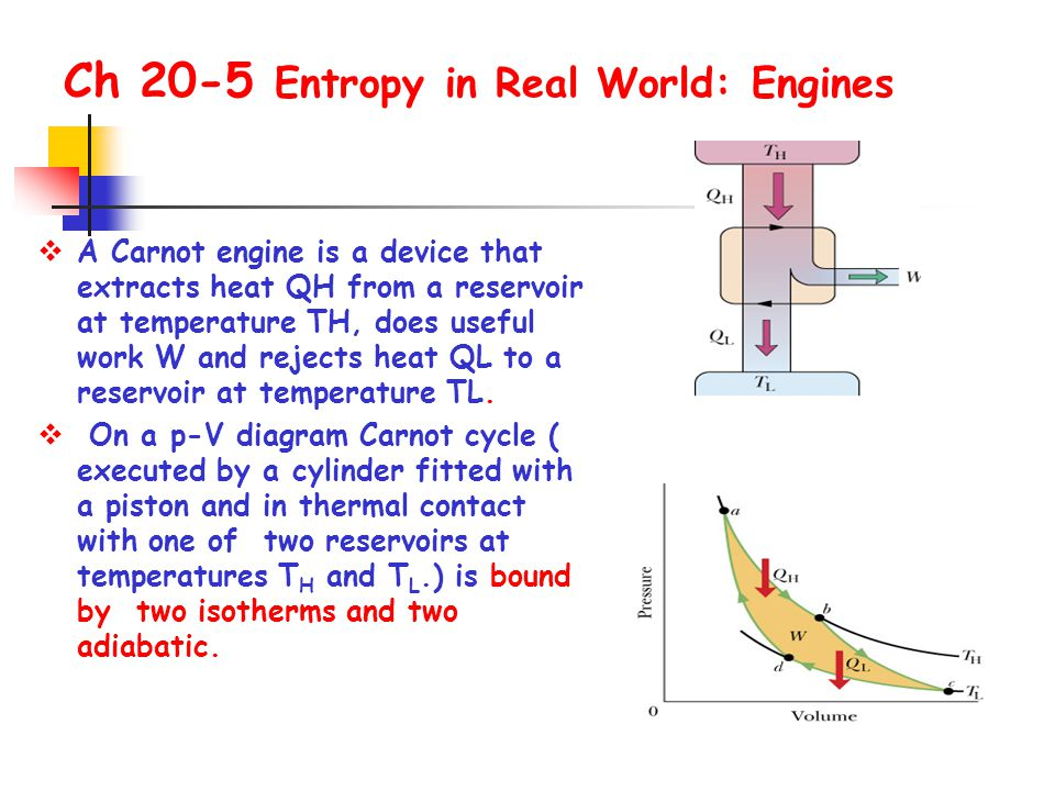 Ch 20-5 Entropy in Real World: Engines