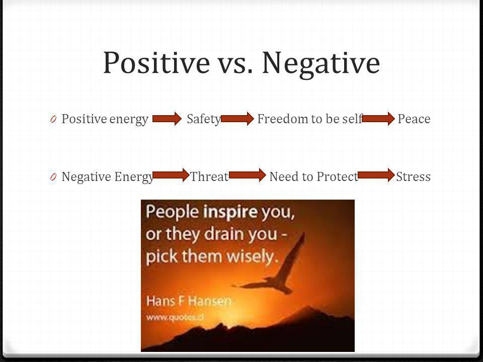 Positive vs. Negative Positive energy Safety Freedom to be self Peace