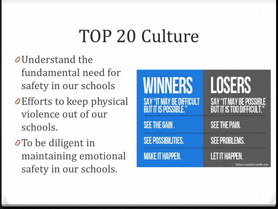 TOP 20 Culture Understand the fundamental need for safety in our schools. Efforts to keep physical violence out of our schools.