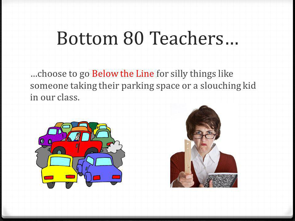 Bottom 80 Teachers… …choose to go Below the Line for silly things like someone taking their parking space or a slouching kid in our class.