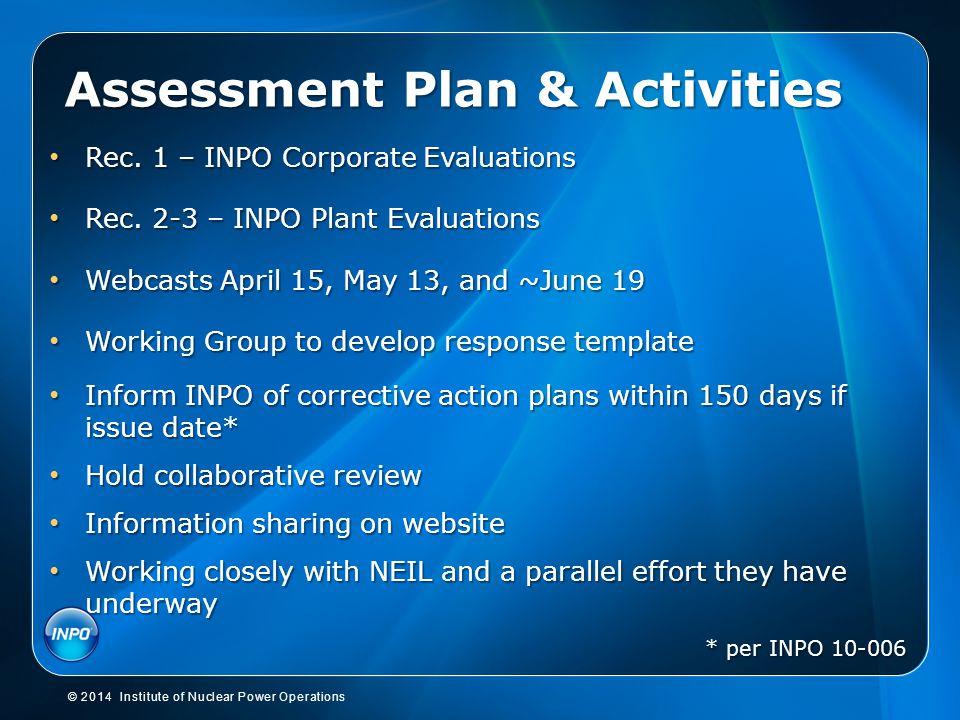 Assessment Plan & Activities