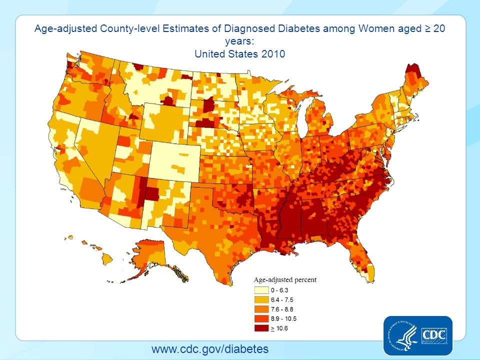 Age-adjusted County-level Estimates of Diagnosed Diabetes among Women aged ≥ 20 years: United States 2010