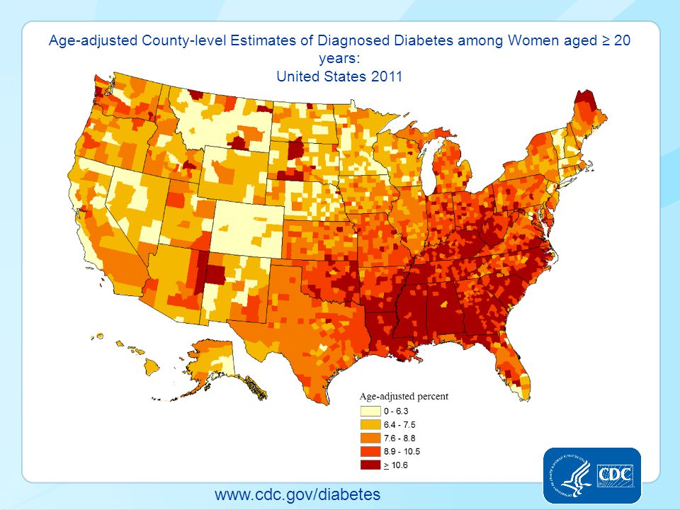 Age-adjusted County-level Estimates of Diagnosed Diabetes among Women aged ≥ 20 years: United States 2011