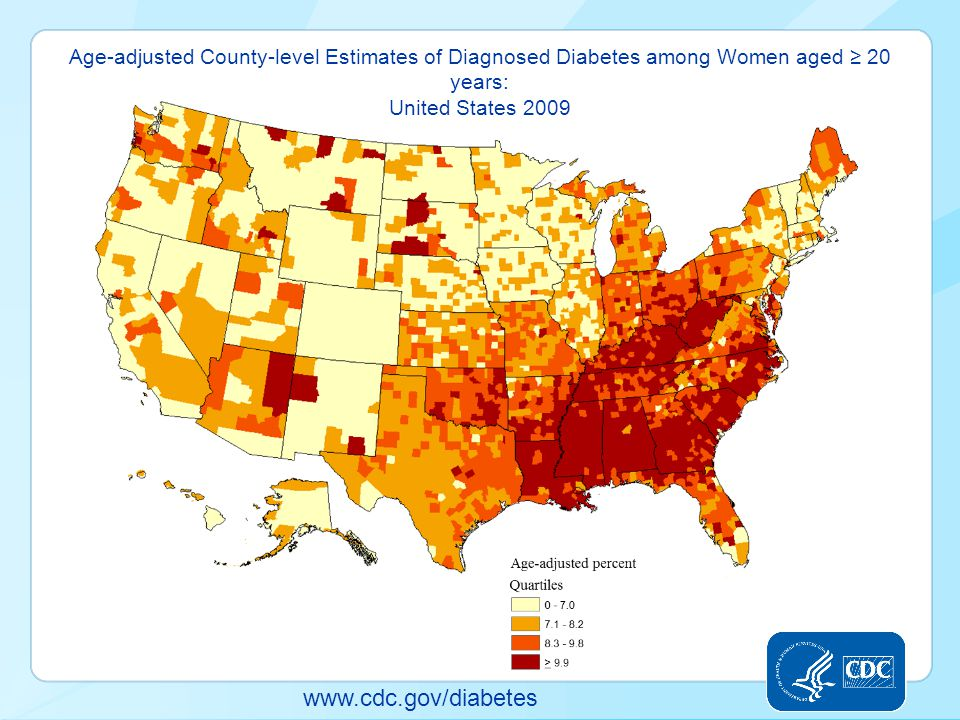 Age-adjusted County-level Estimates of Diagnosed Diabetes among Women aged ≥ 20 years: United States 2009