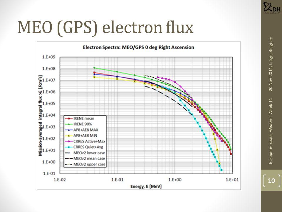 MEO (GPS) electron flux