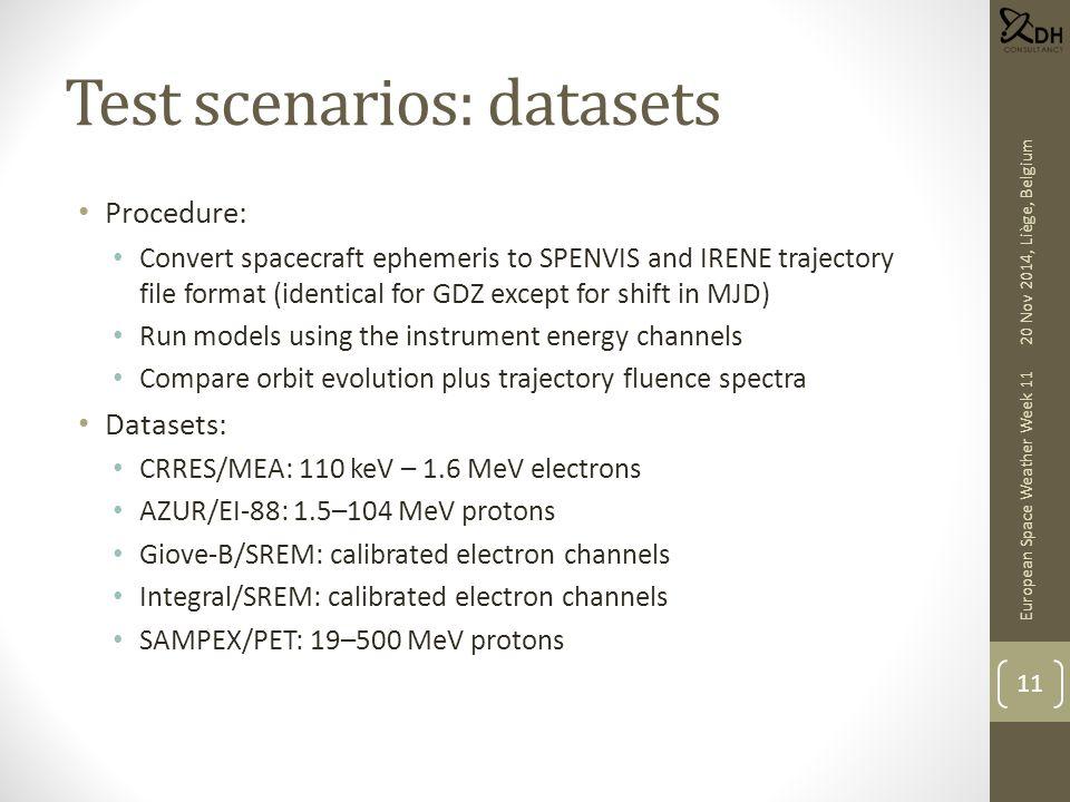 Test scenarios: datasets
