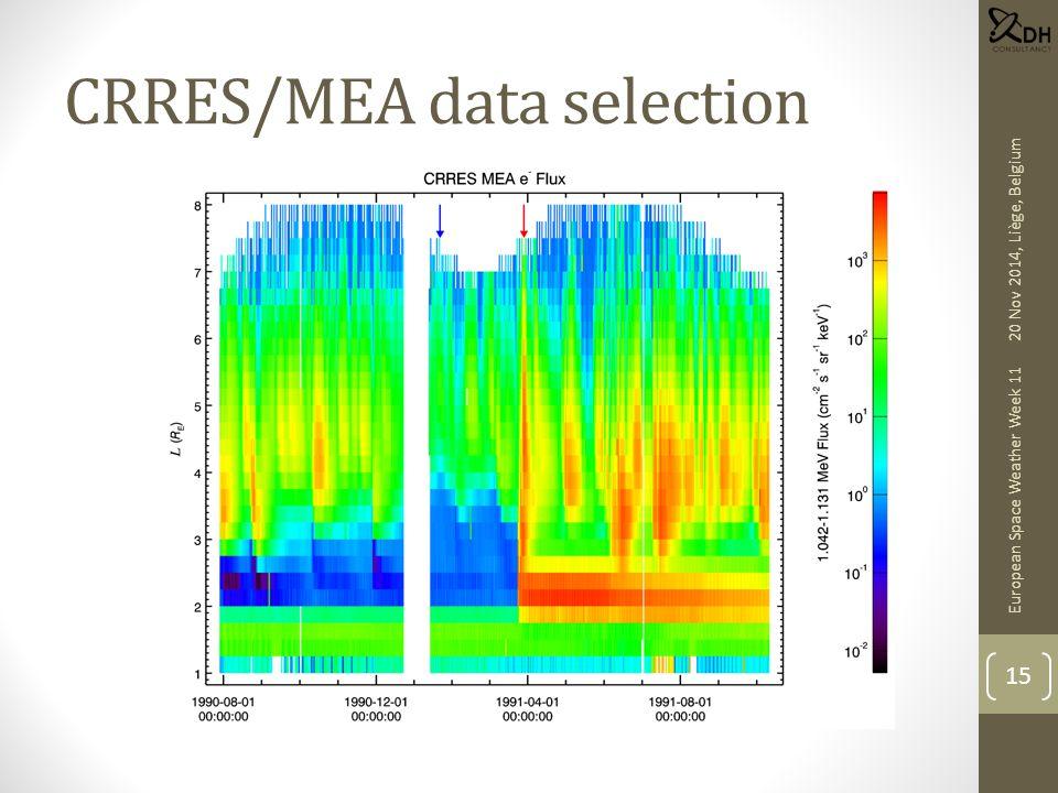 CRRES/MEA data selection