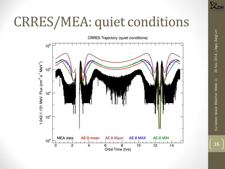 CRRES/MEA: quiet conditions