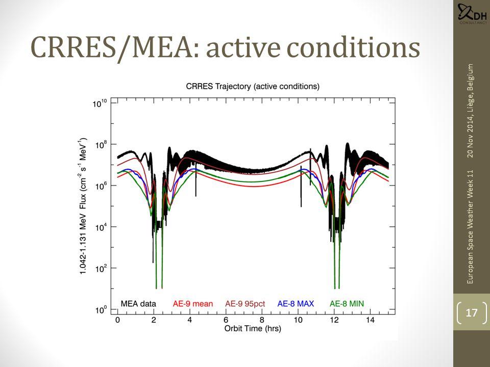 CRRES/MEA: active conditions
