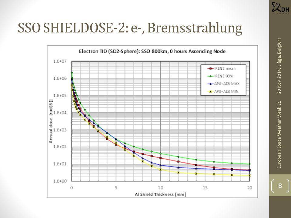 SSO SHIELDOSE-2: e-, Bremsstrahlung