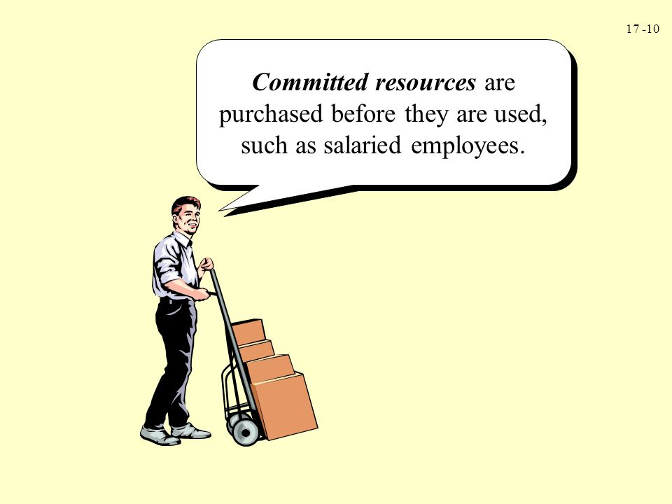 Committed resources are purchased before they are used, such as salaried employees.