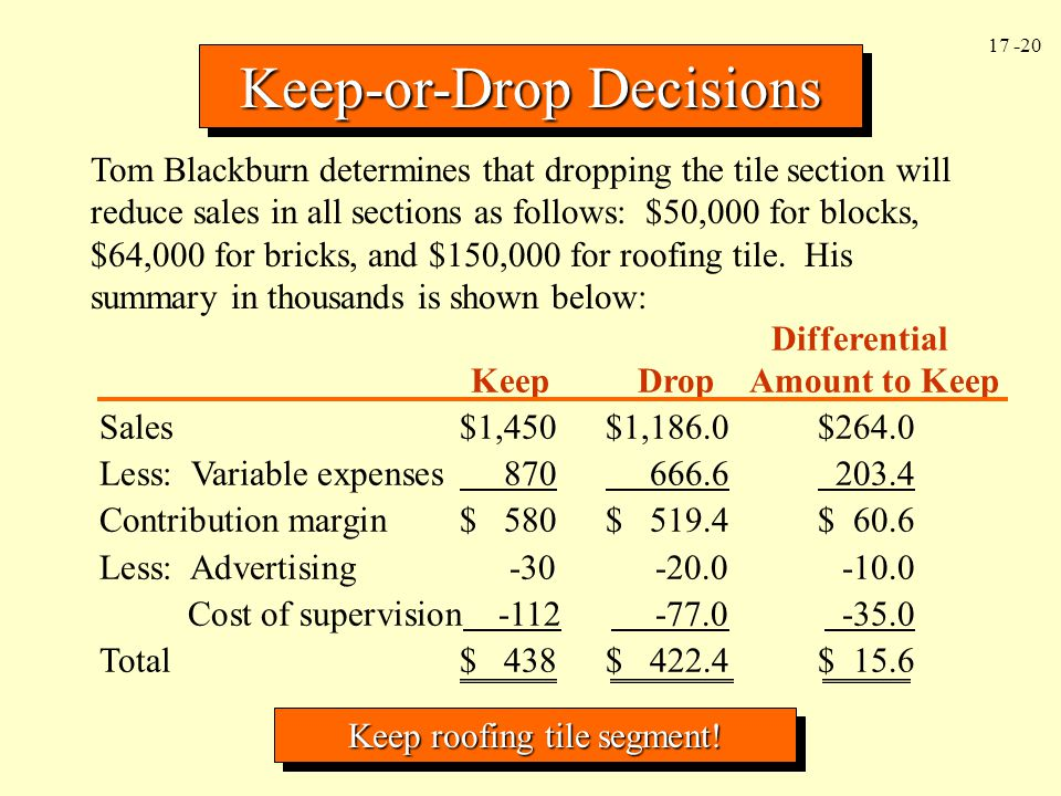 Keep-or-Drop Decisions