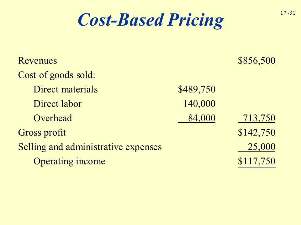 Cost-Based Pricing Revenues $856,500 Cost of goods sold: