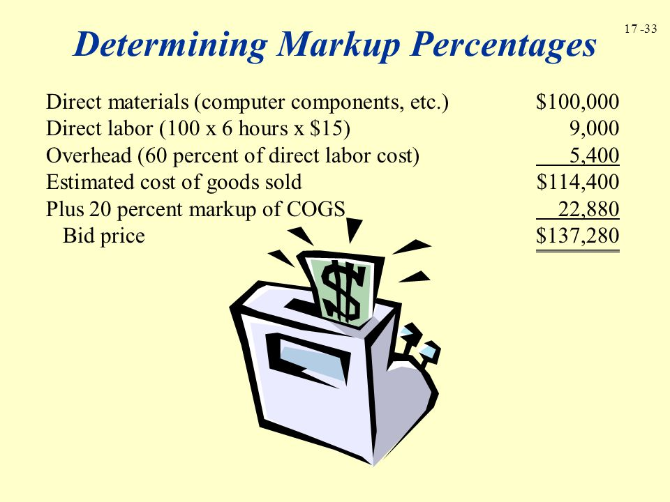 Determining Markup Percentages