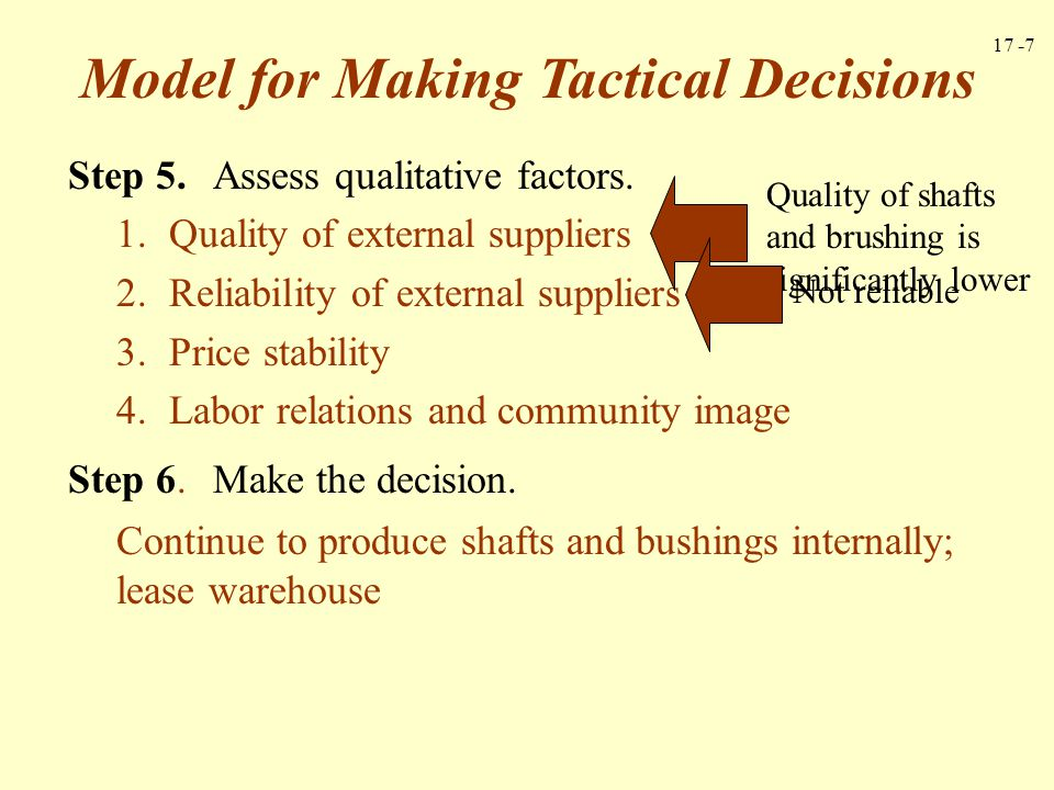 Model for Making Tactical Decisions