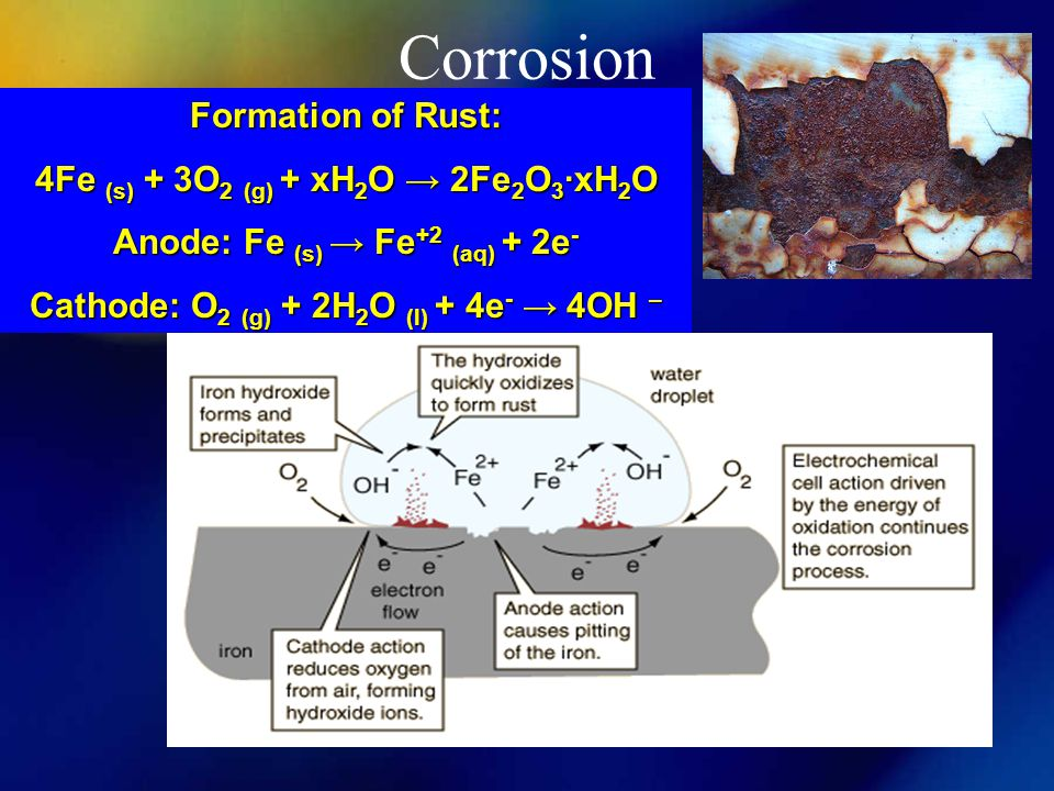 Corrosion Formation of Rust: 4Fe (s) + 3O2 (g) + xH2O → 2Fe2O3∙xH2O