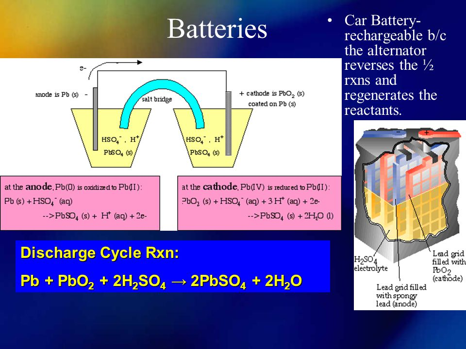Batteries Car Battery- rechargeable b/c the alternator reverses the ½ rxns and regenerates the reactants.