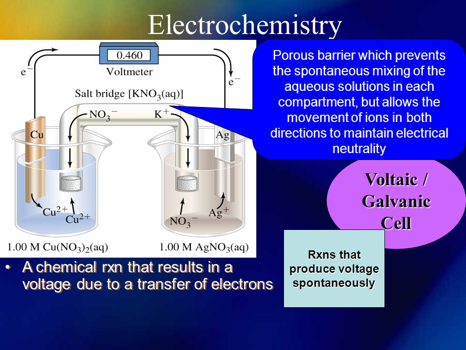 Voltaic / Galvanic Cell Rxns that produce voltage spontaneously