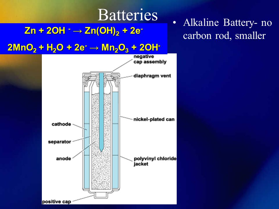Batteries Alkaline Battery- no carbon rod, smaller