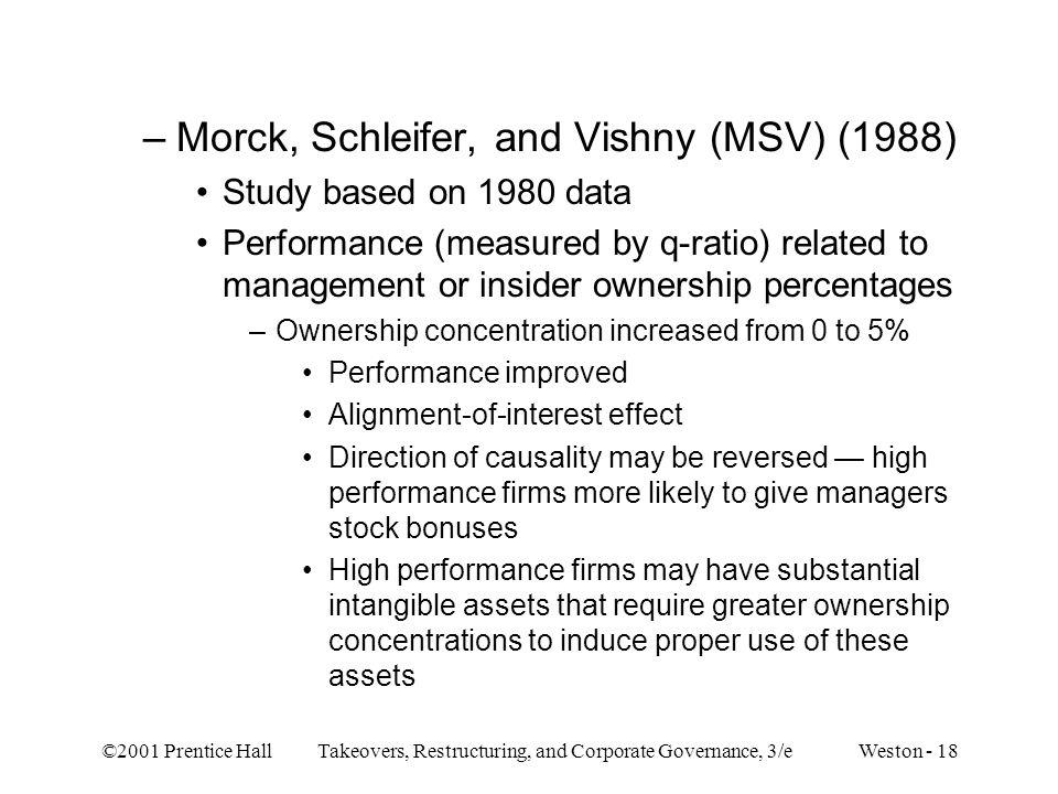 Morck, Schleifer, and Vishny (MSV) (1988)