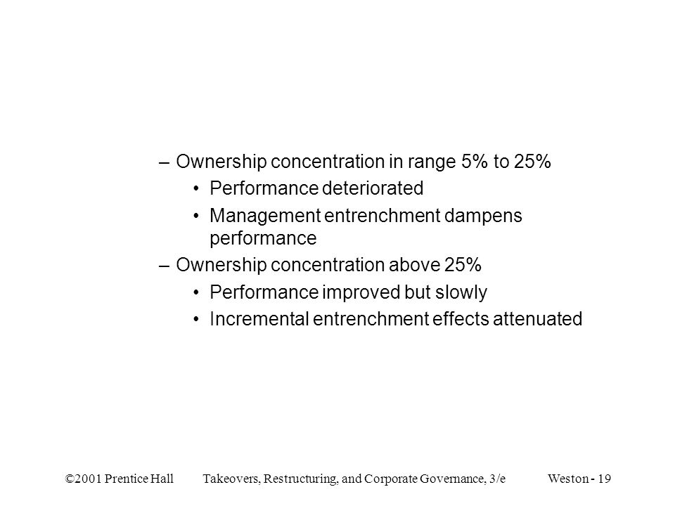 Ownership concentration in range 5% to 25% Performance deteriorated