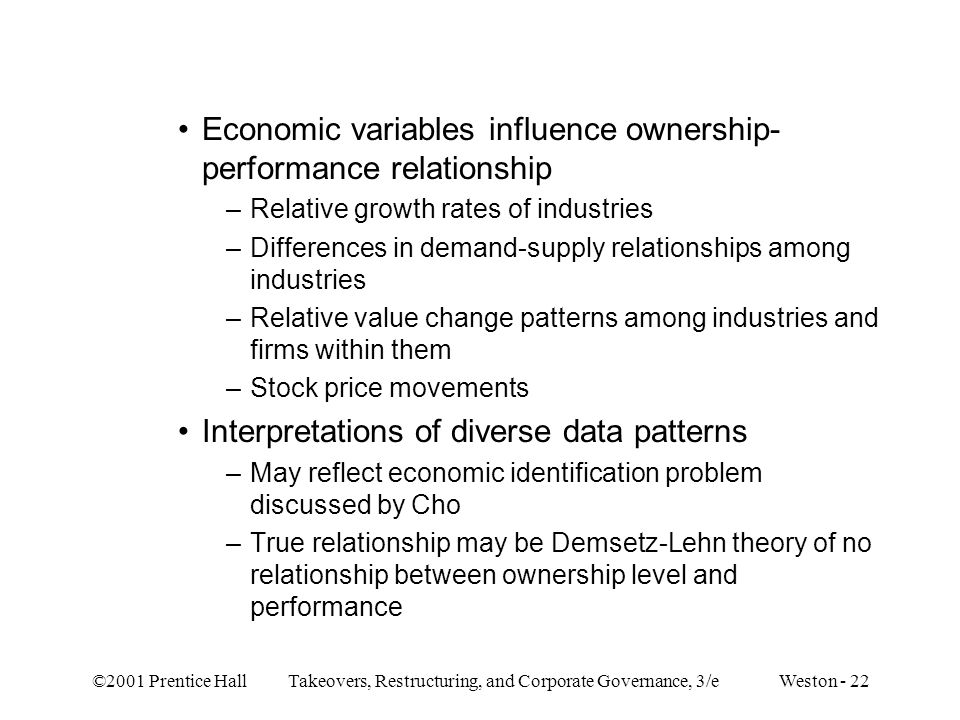 Economic variables influence ownership-performance relationship