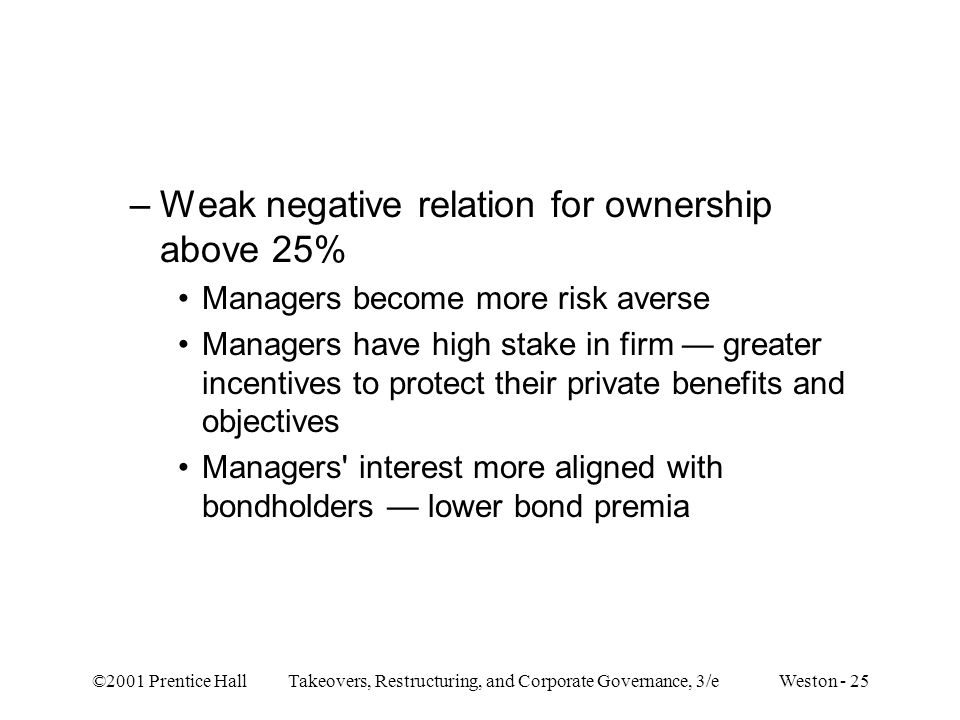Weak negative relation for ownership above 25%