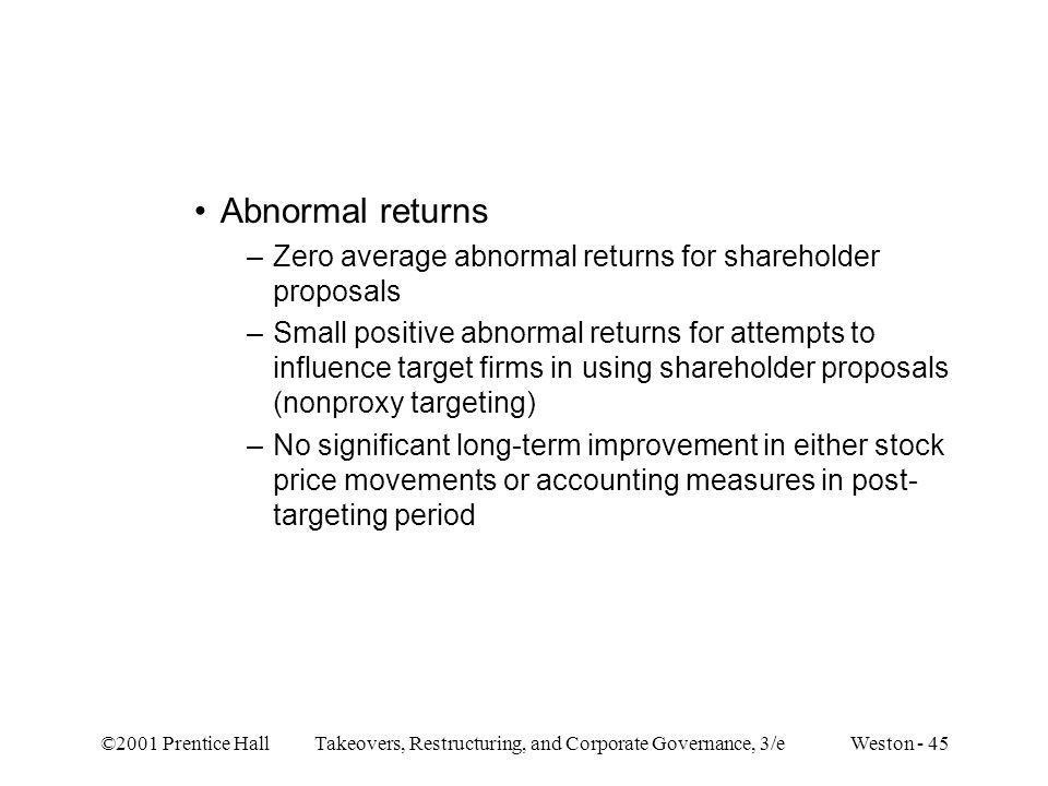 Abnormal returns Zero average abnormal returns for shareholder proposals.