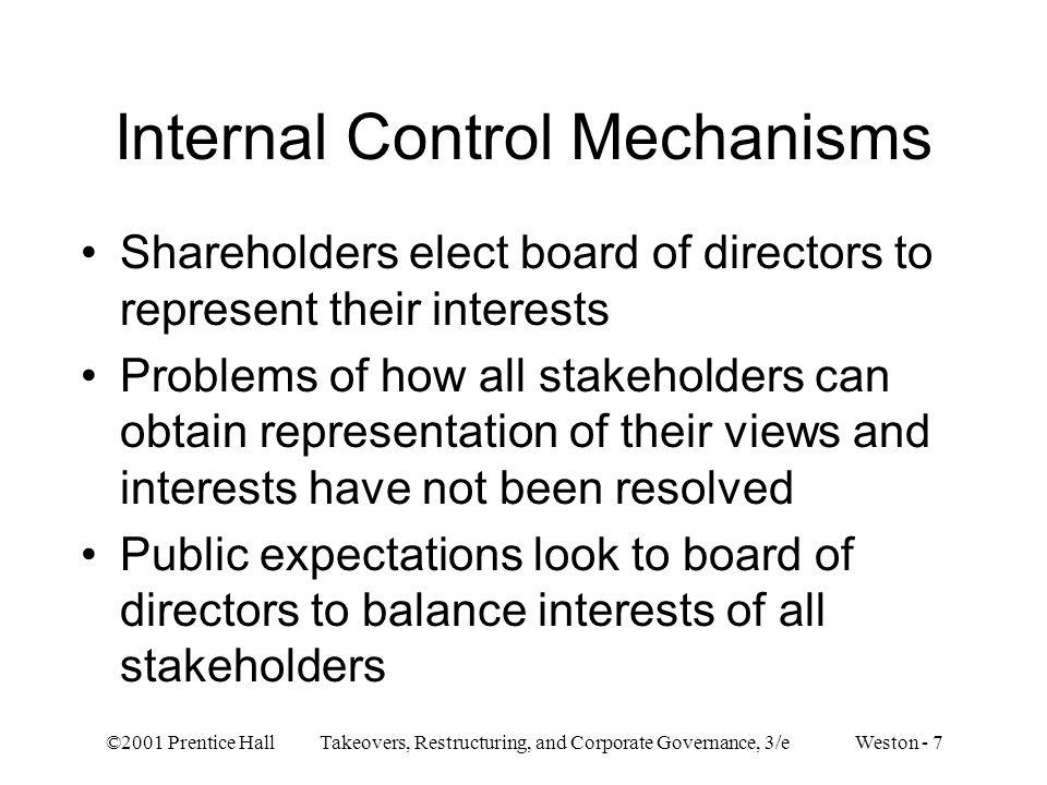 Internal Control Mechanisms