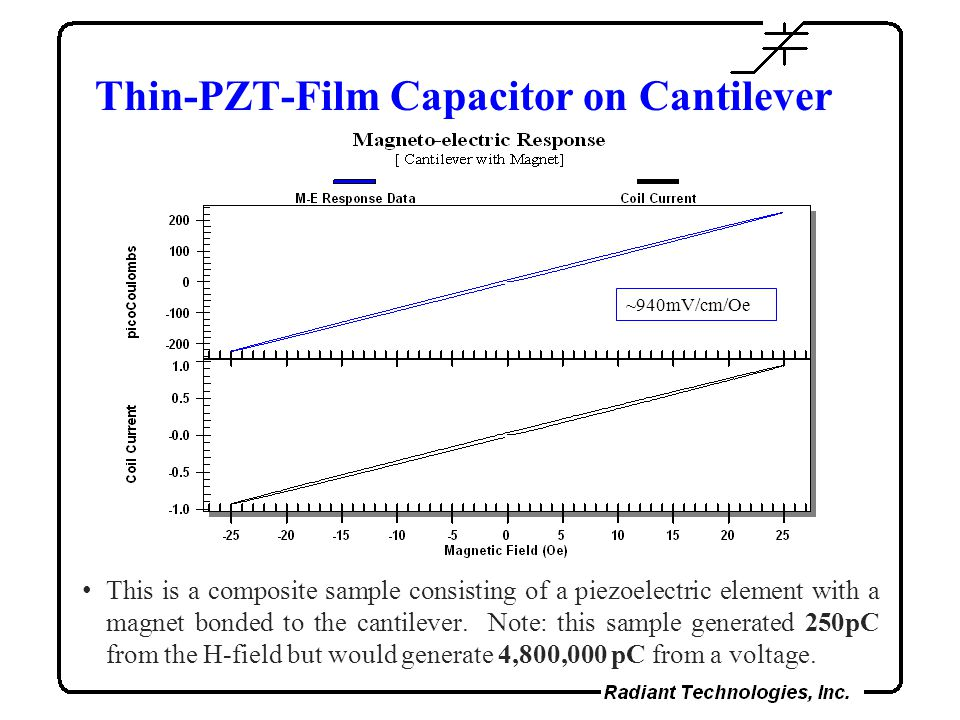 Thin-PZT-Film Capacitor on Cantilever