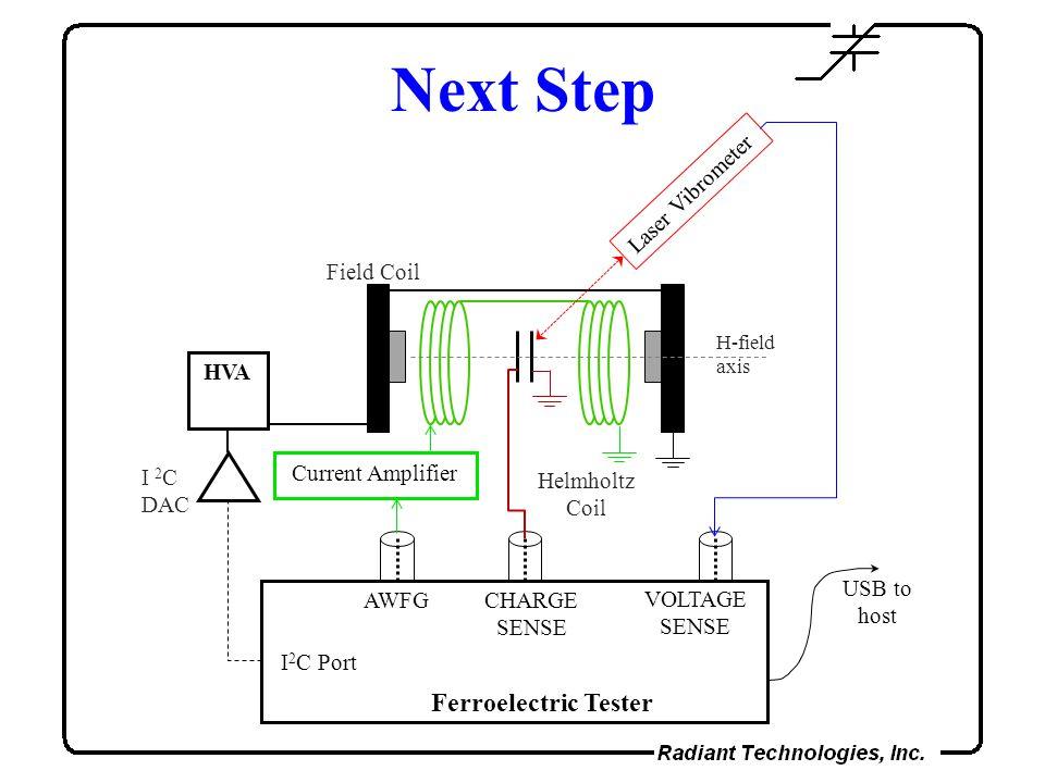 Next Step Ferroelectric Tester HVA I2C Port VOLTAGE SENSE AWFG CHARGE