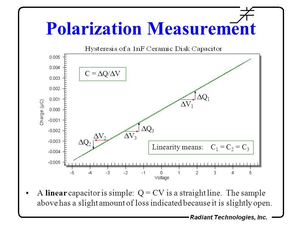 Polarization Measurement