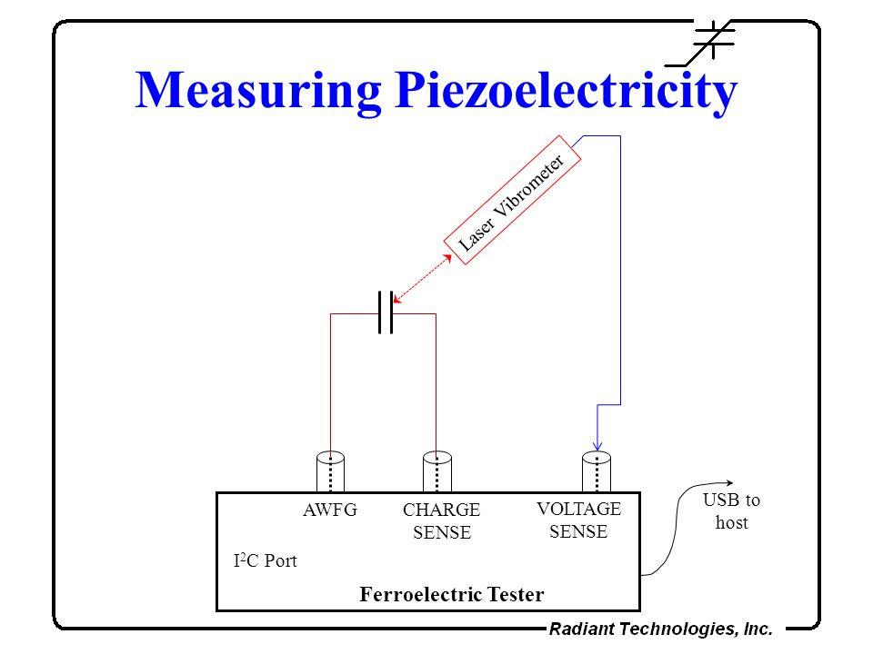 Measuring Piezoelectricity